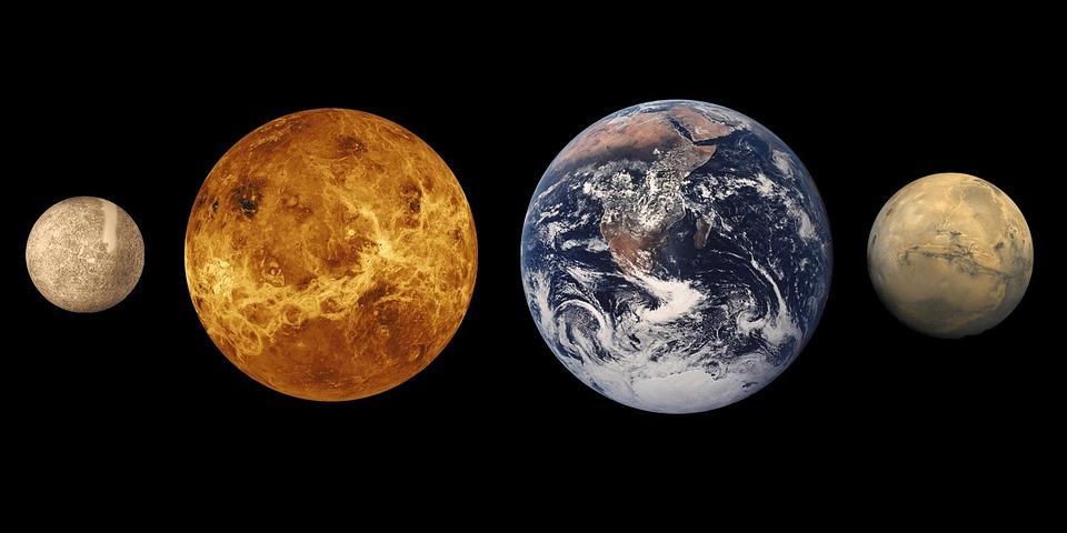 Planeta, Planetas Interiores, Sistema Planetario