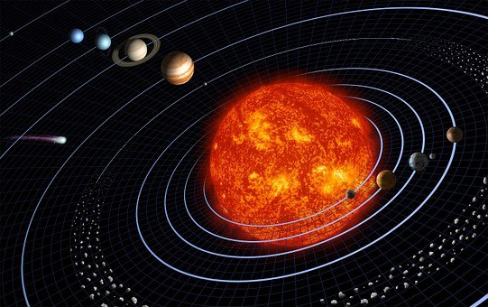 Solar System Images Pixabay Download Free Pictures - Solar system map 3d