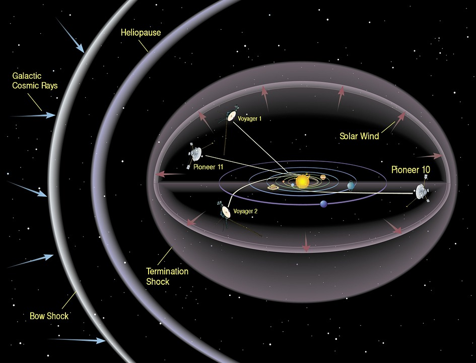 solar system voyager picture - photo #2