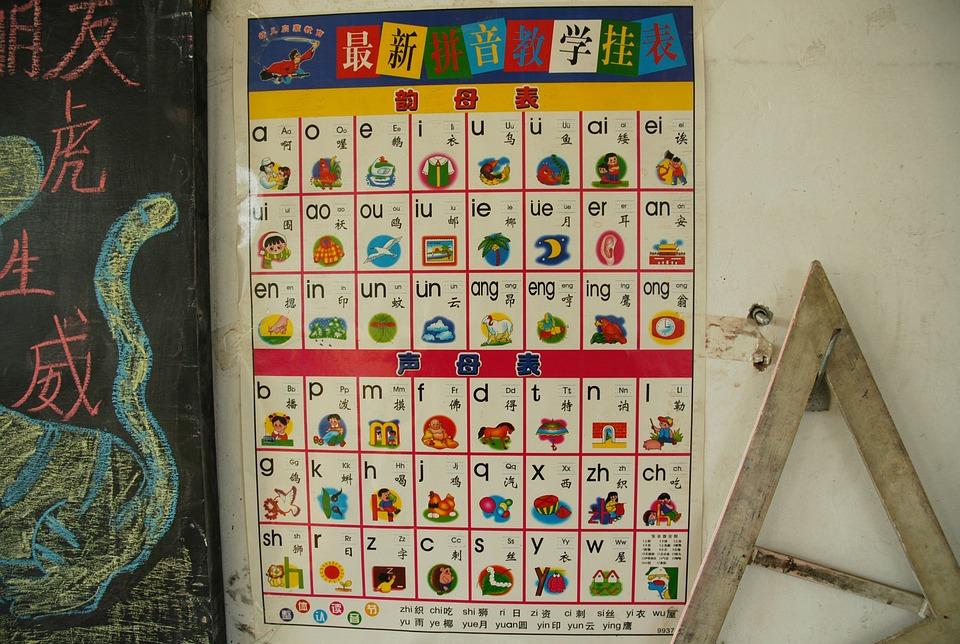 Alphabet Wall Chart: Free photo: Chinese Alphabet Pinyin Asian - Free Image on ,Chart