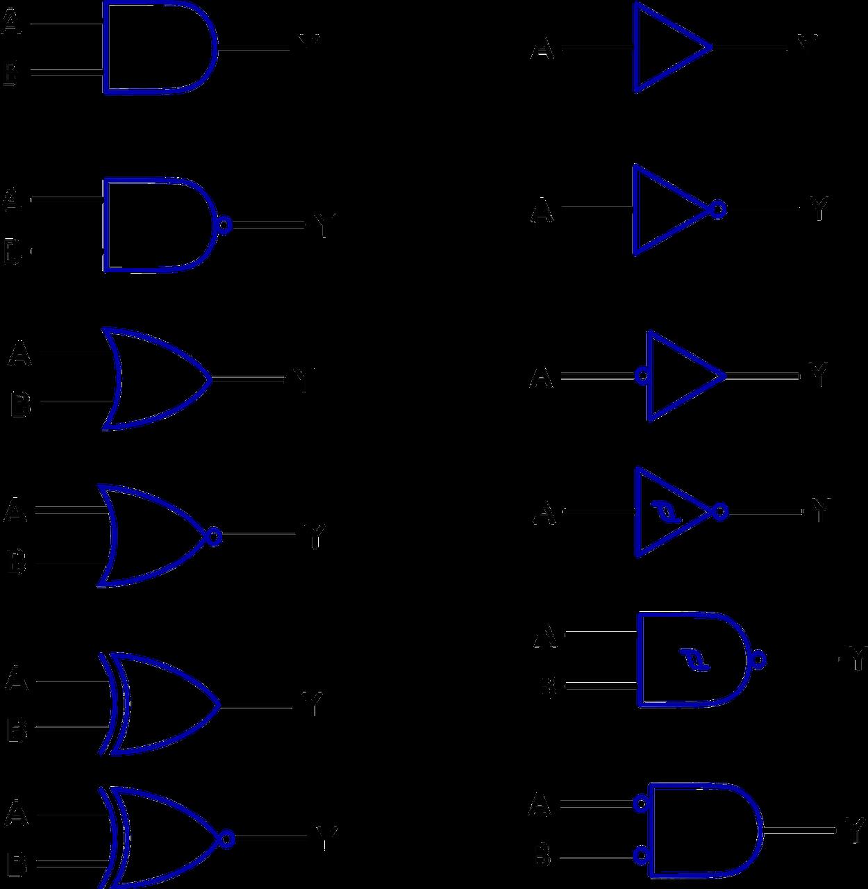 Булева функция контактных схем
