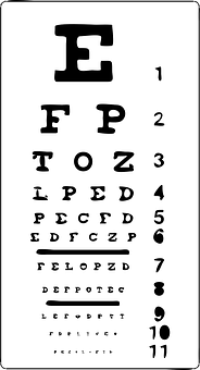 Eye Chart, Eyes, Vision, Sight, Exam
