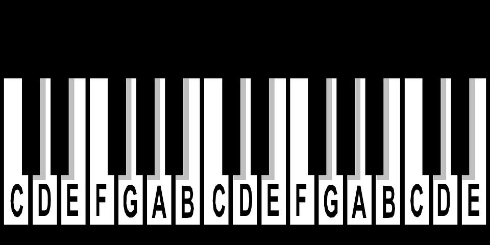 klavier spielen online tastatur kostenlos