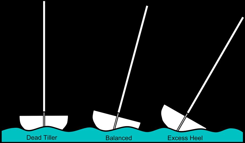 Sailing Heeling Diagram Free Vector Graphic On Pixabay
