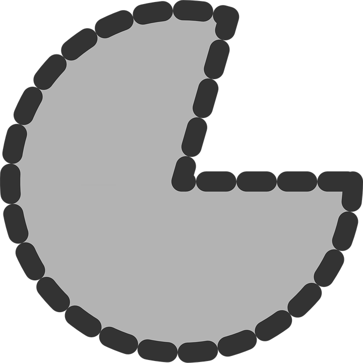 Pie Chart Pacman Portion Free Vector Graphic On Pixabay