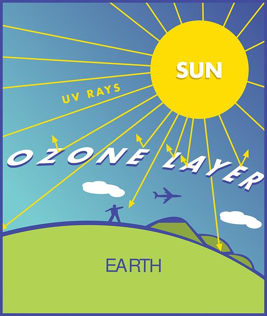 free vector graphic diagram  earth  sun  atmosphere clip art earth photos clip art earth photos