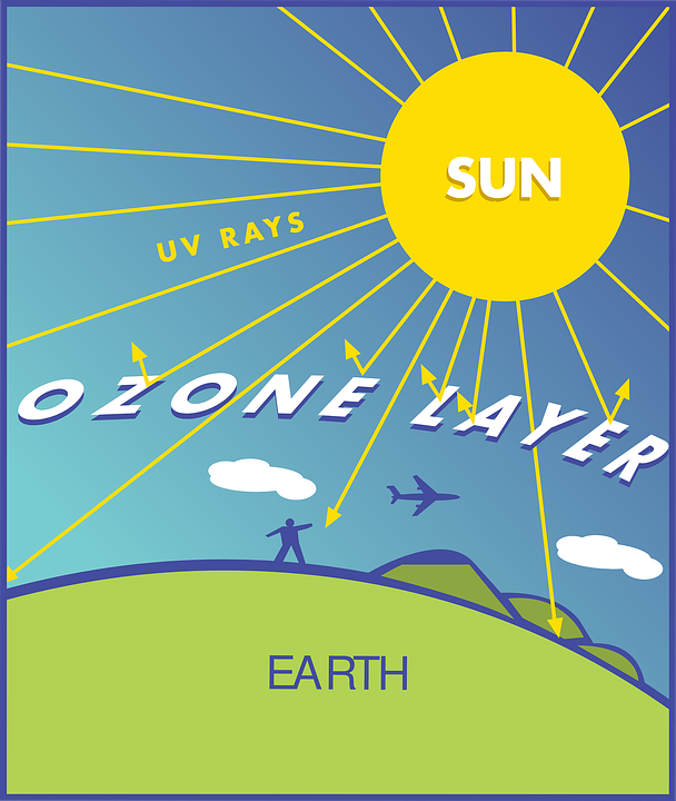 Diagram earth sun free vector graphic on pixabay diagram earth sun atmosphere layer ozone ccuart Images