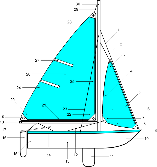Diagram Sailboat Sailing  U00b7 Free Vector Graphic On Pixabay