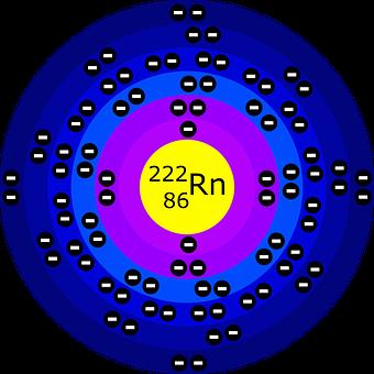 Model Diagram Radioactive Gas Atom Atomic