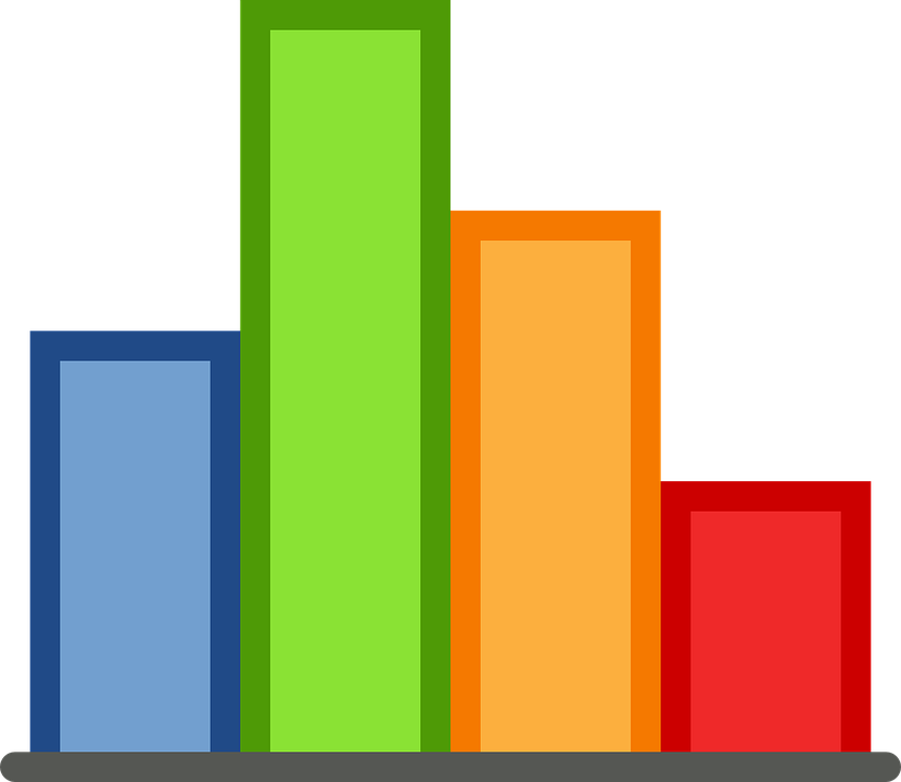 Diagramm, Grafik, Statistik, Grafiken, Bar, Wohnung