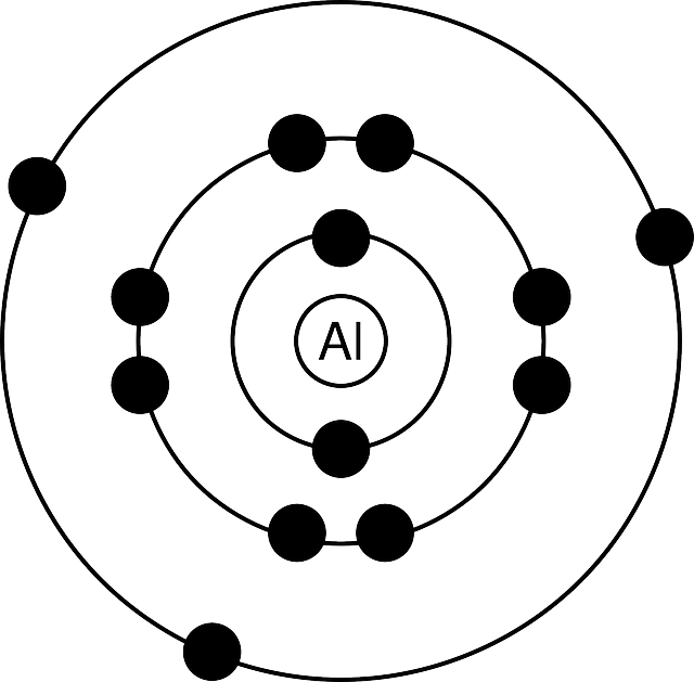 Gold Bohr Diagram