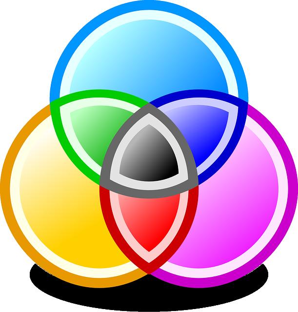 free vector graphic  venn diagram  set diagram  diagrams - free image on pixabay