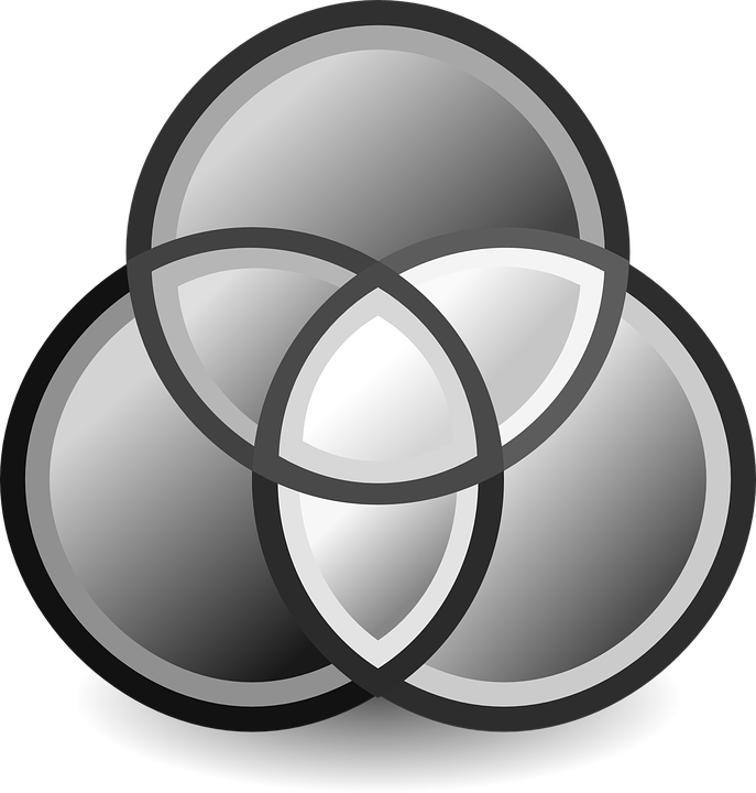 Venn Diagram Set Diagrams Free Vector Graphic On Pixabay