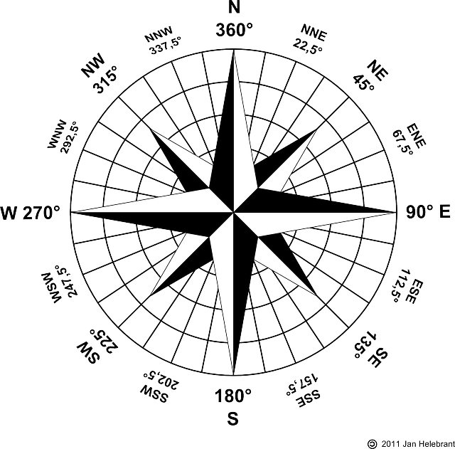 Free vector graphic: Geography, Map, Compass, Rose, Plot ...