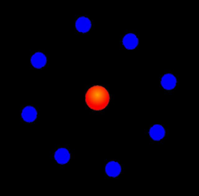 Nucleus Atom Diagram  U00b7 Free Vector Graphic On Pixabay