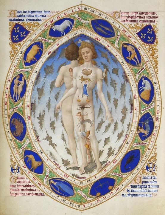 Dierenriem, Astrologie, Sterrenbeeld, Horoscoop