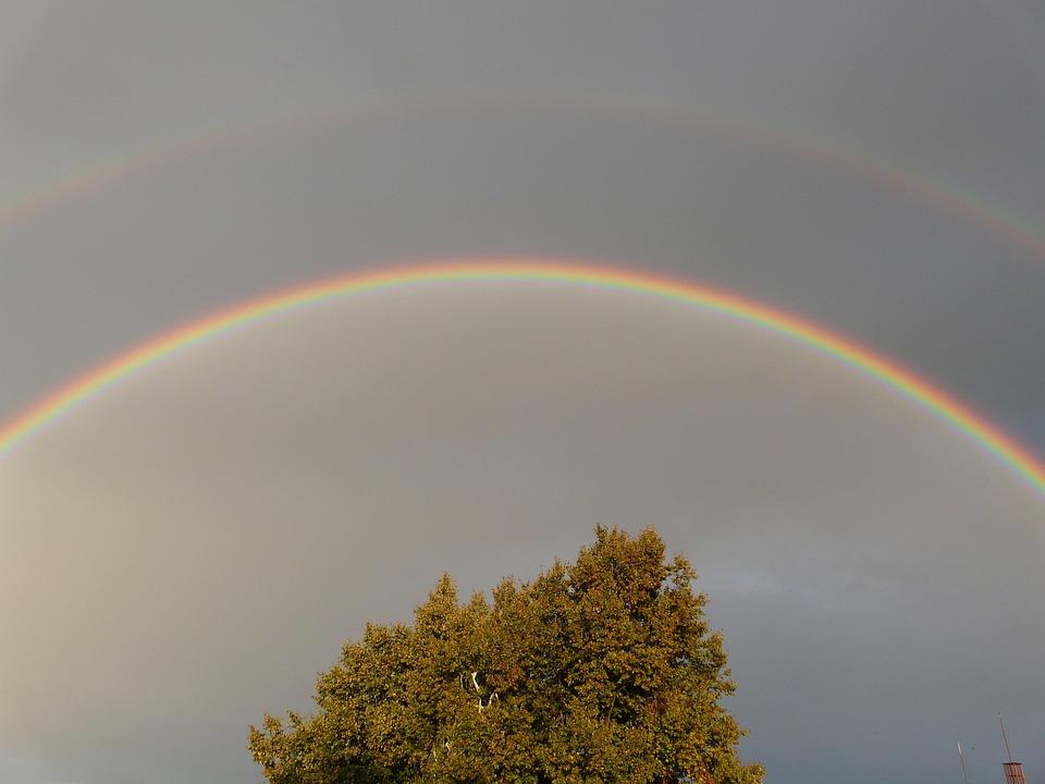 Doppio Arcobaleno, Arcobaleno, Mirroring