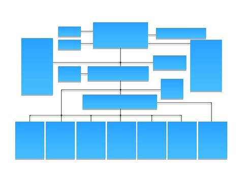 Organisation, Organigramme, Bâtiment