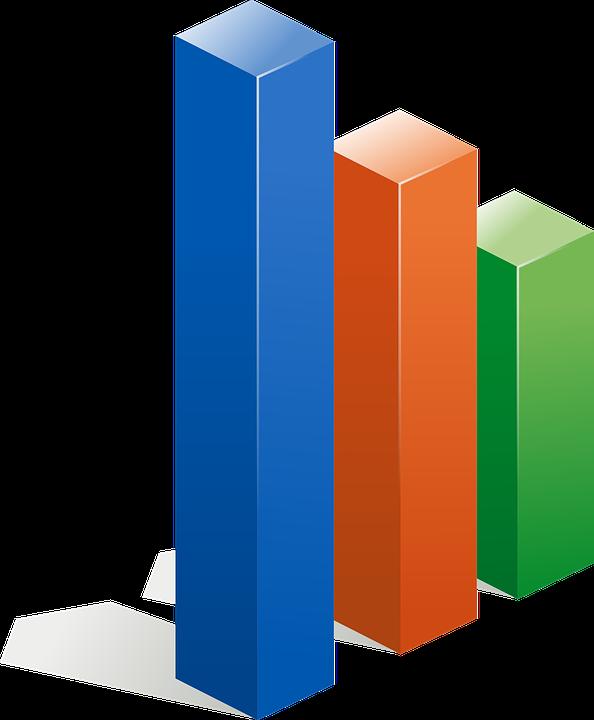kostenlose vektorgrafik diagramm grafik statistik 3d kostenloses bild auf pixabay 148202. Black Bedroom Furniture Sets. Home Design Ideas