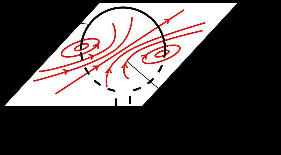 Elektromágneses mező