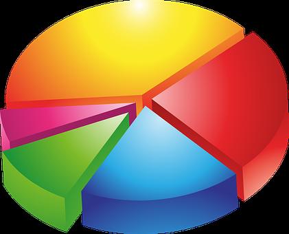 円グラフ, 図, 統計, 部品, 作品, 割合, 3 D, グラフ, 円グラフ