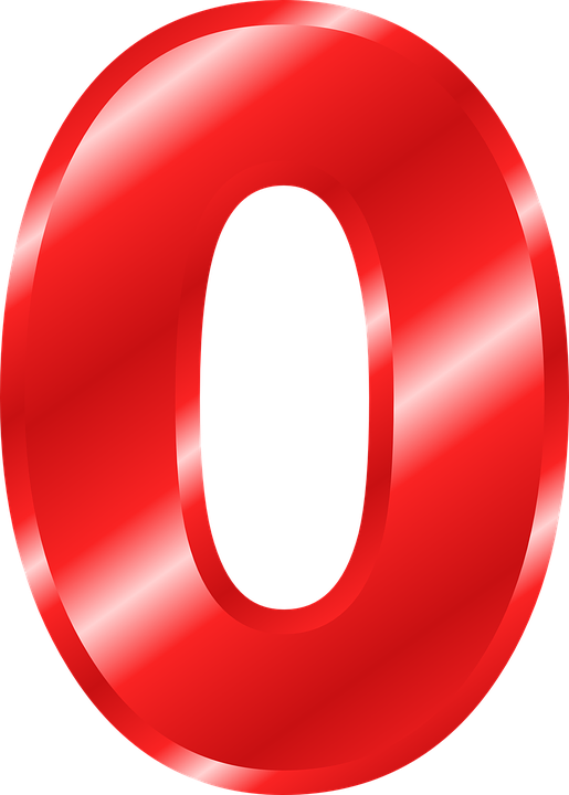 Number 0 Digit · Free vector g...