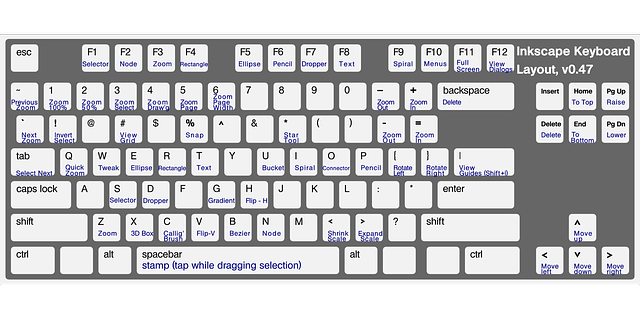 Inkscape Hotkeys Keyboard · Free Vector Graphic On Pixabay