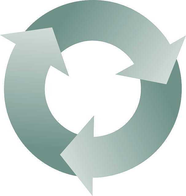 free vector graphic cycle recycling recycle arrows free