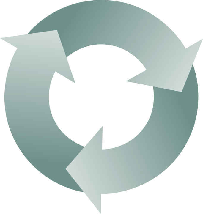 Zyklus, Wiederverwertung, Recyceln, Pfeile, Kreis