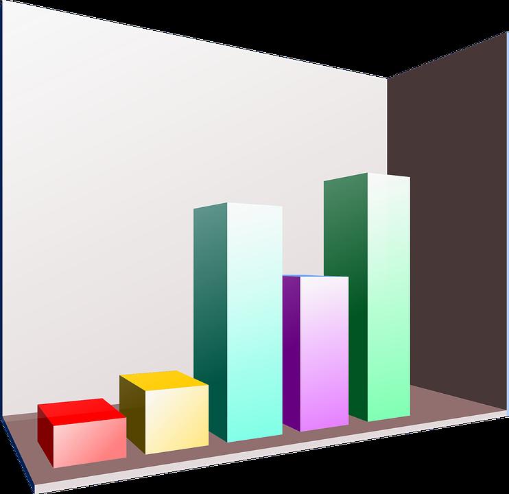 Chart Graph Columns  U00b7 Free Vector Graphic On Pixabay