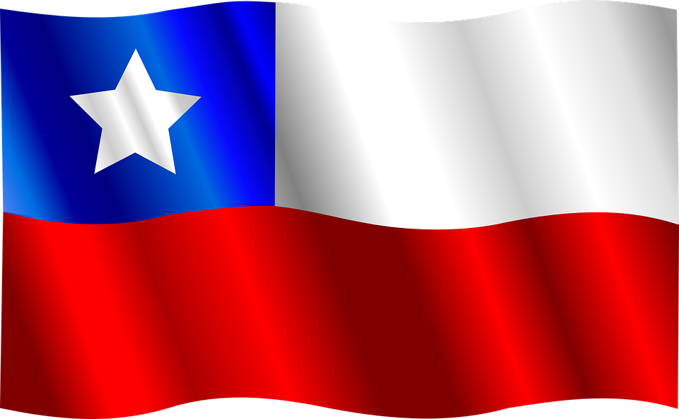 Chile Chilean Chili 183 Free Vector Graphic On Pixabay