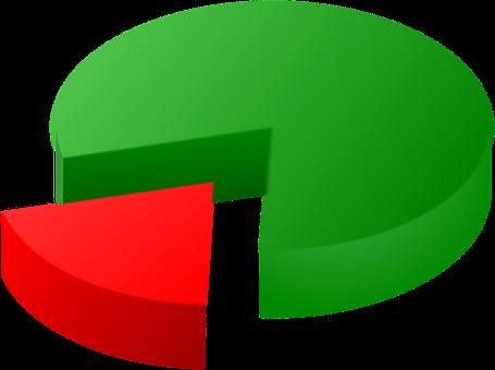 円グラフ, 図, 3 D, グラフ, パイ, プロジェクト, レポート, データ