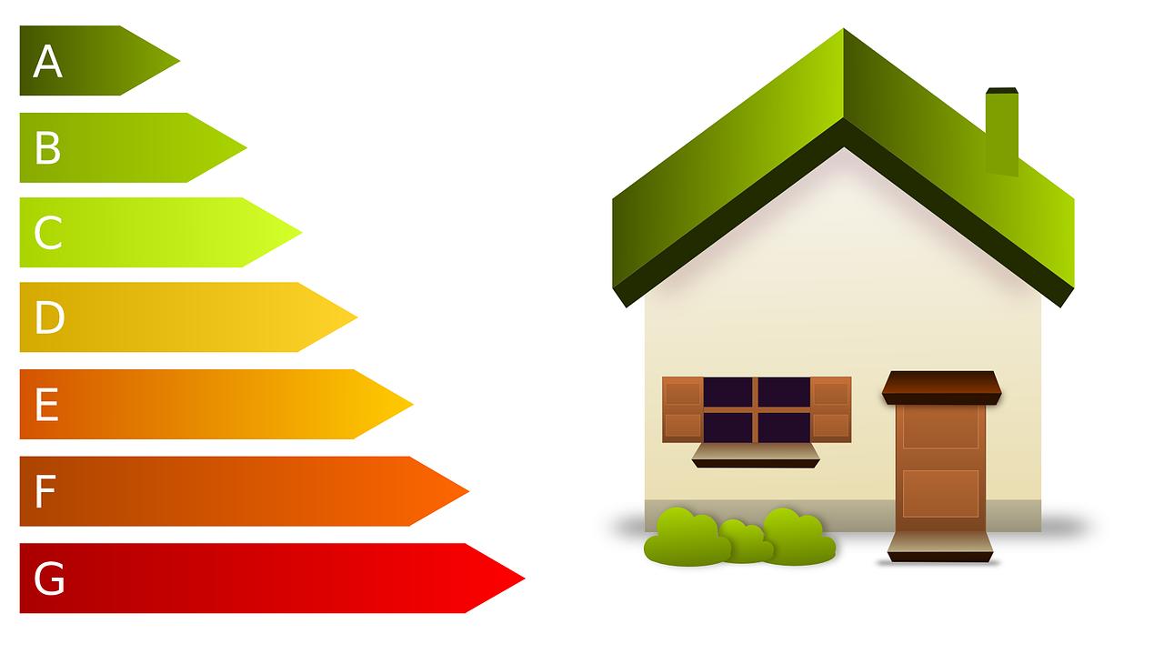 energy rebates