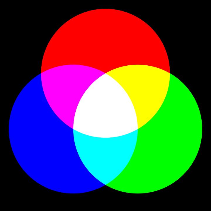Intersección Mezcla Colores · Gráficos vectoriales gratis en Pixabay