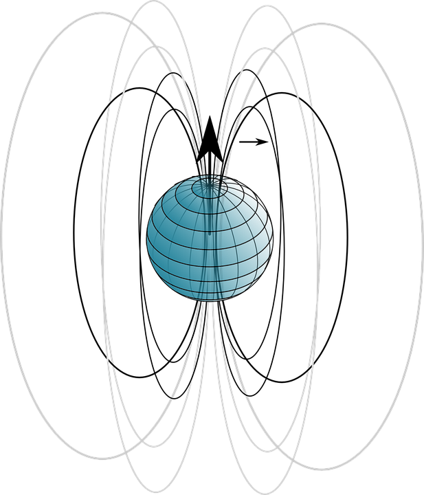 Magnetic Field Lines, Magnetism, Electromagnetic Field