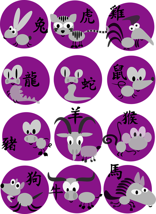 Cartoon figures of the Chinese Zodiac signs