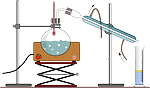 chemistry, distillation, experiment