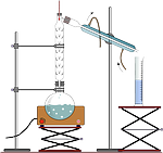 fractional distillation, chemistry