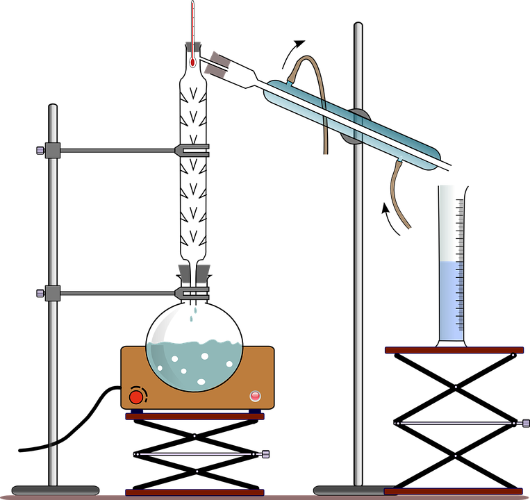 distillation experiment Experiment - fractional distillation: qer is acknowledged for providing  assistance with this resourcefractional distillation is the separation of a mixture  into its.