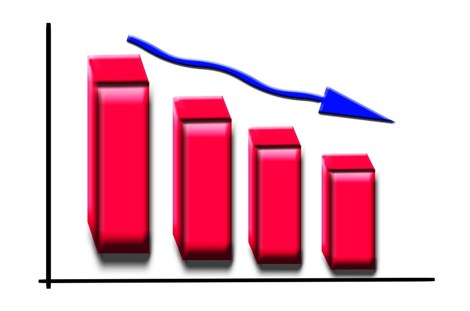 Business, Grafiek, Statistieken, Groei, Daling, Winst