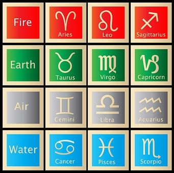 Astrology Signs, Birth Signs, Zodiac