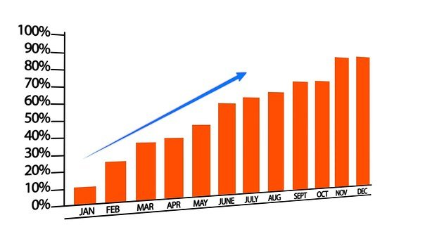 Graph Growth Chart Marketing Business Succ