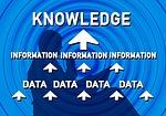 combine, research, data