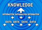 data, information, know
