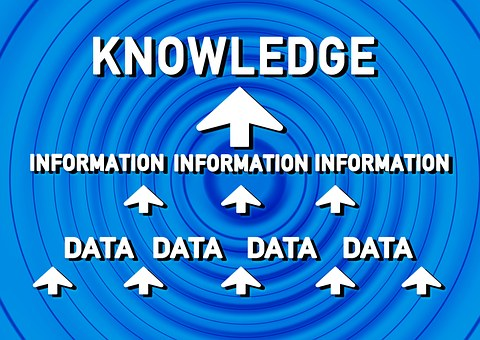 データ, 情報, 知っています, サークル, 学ぶ, 配置, コンポーネント