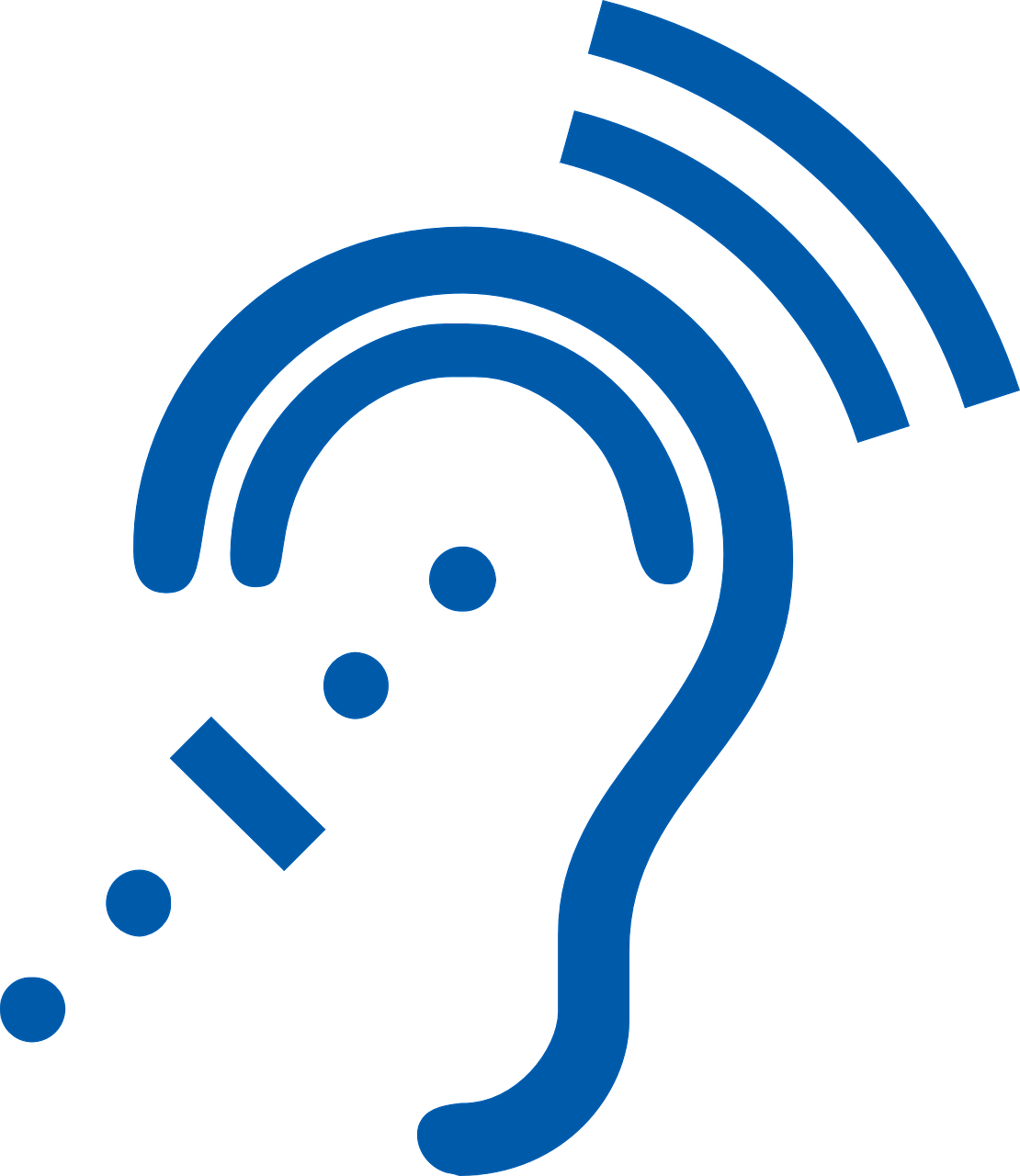 hearing loss outline Consequences of hearing loss social, psychological, and physical effects of untreated hearing loss dr deborah touchette, aud, audiologist, address some of the cost of hearing loss and the effects of hearing loss on the quality of life.