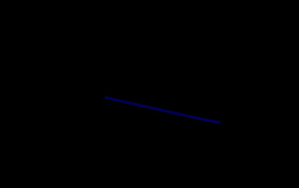 Ucak Jet Is Pixabay Da Ucretsiz Vektor Grafik