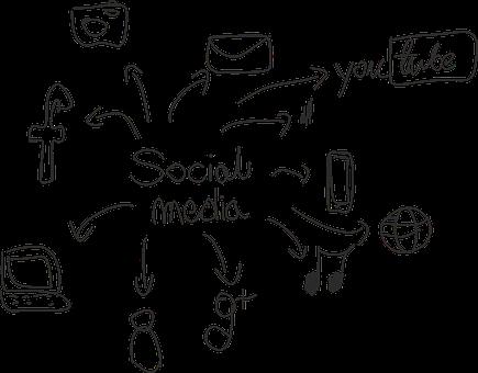 Social, Social Media, Internet