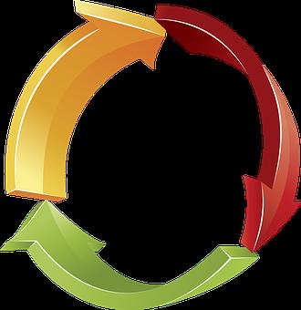 矢印, 回路, シンボル, 相互作用, 方向, 回転, オレンジ, 赤, 緑