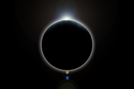 Solar Eclipse, Lunar Eclipse, Eklispe
